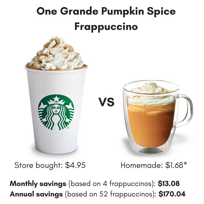 StarbucksVsHomemade